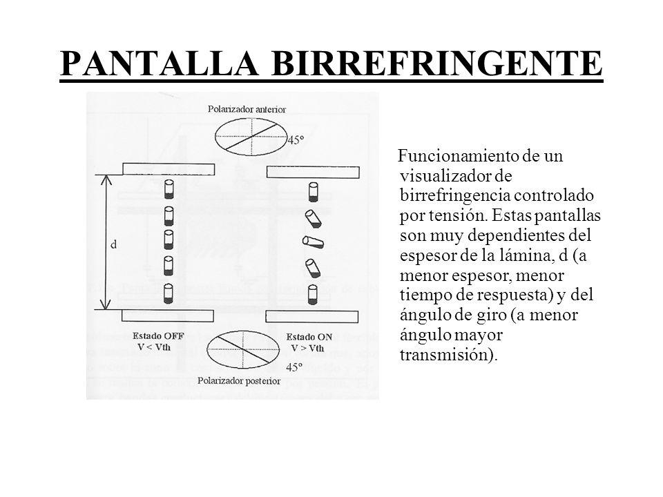 PANTALLA BIRREFRINGENTE Funcionamiento de un visualizador de birrefringencia controlado por tensión.