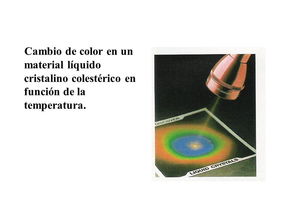 Cambio de color en un material líquido cristalino colestérico en función de la temperatura.