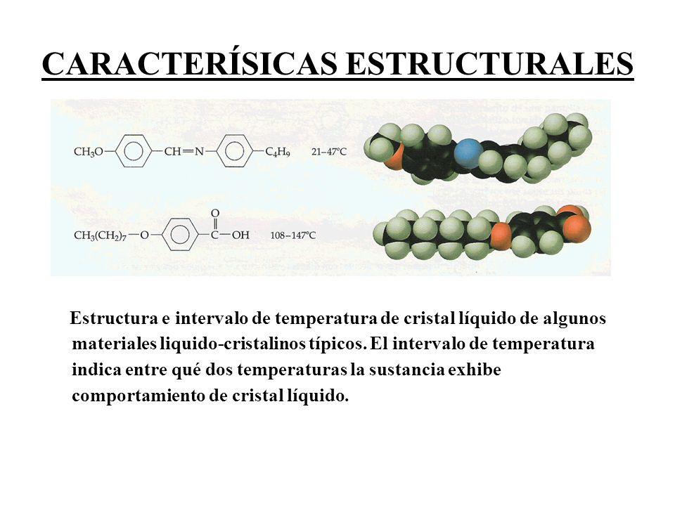 CARACTERÍSICAS ESTRUCTURALES Estructura e intervalo de temperatura de cristal líquido de algunos materiales liquido-cristalinos típicos. El intervalo