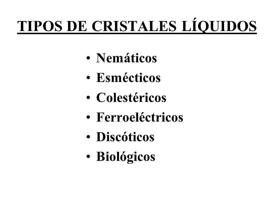 FASES LÍQUIDO CRISTALINAS El ordenamiento en las fases líquido-cristalinas comparado con un líquido normal (no cristalino).