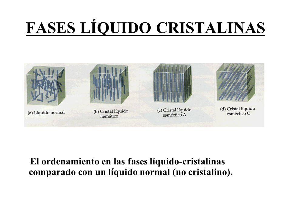 FASES LÍQUIDO CRISTALINAS (a) Ordenamiento en un cristal líquido colestérico.