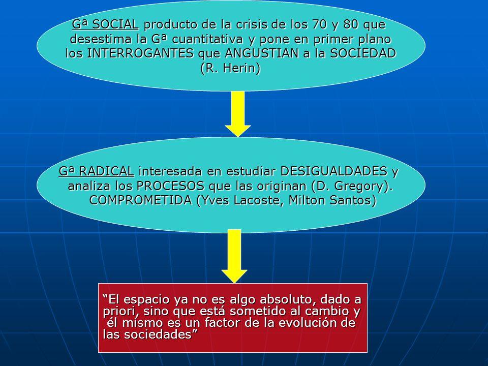 Gª SOCIAL producto de la crisis de los 70 y 80 que desestima la Gª cuantitativa y pone en primer plano los INTERROGANTES que ANGUSTIAN a la SOCIEDAD l