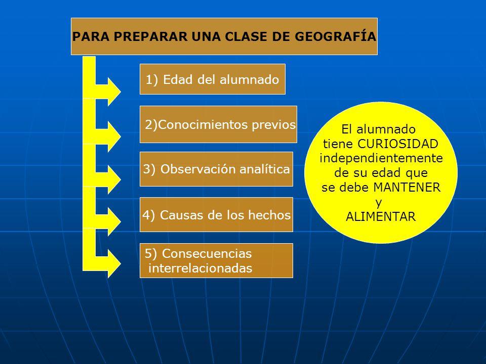 PARA PREPARAR UNA CLASE DE GEOGRAFÍA El alumnado tiene CURIOSIDAD independientemente de su edad que se debe MANTENER y ALIMENTAR 1) Edad del alumnado