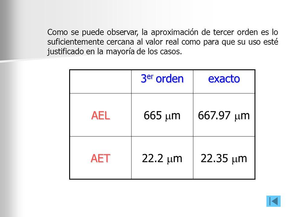 3 er orden exacto AEL 665 m667.97 m AET 22.2 m22.35 m Como se puede observar, la aproximación de tercer orden es lo suficientemente cercana al valor r