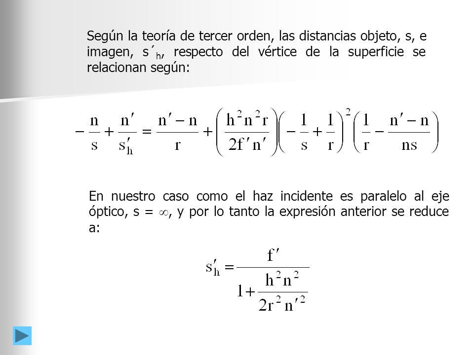 Según la teoría de tercer orden, las distancias objeto, s, e imagen, s´ h, respecto del vértice de la superficie se relacionan según: En nuestro caso