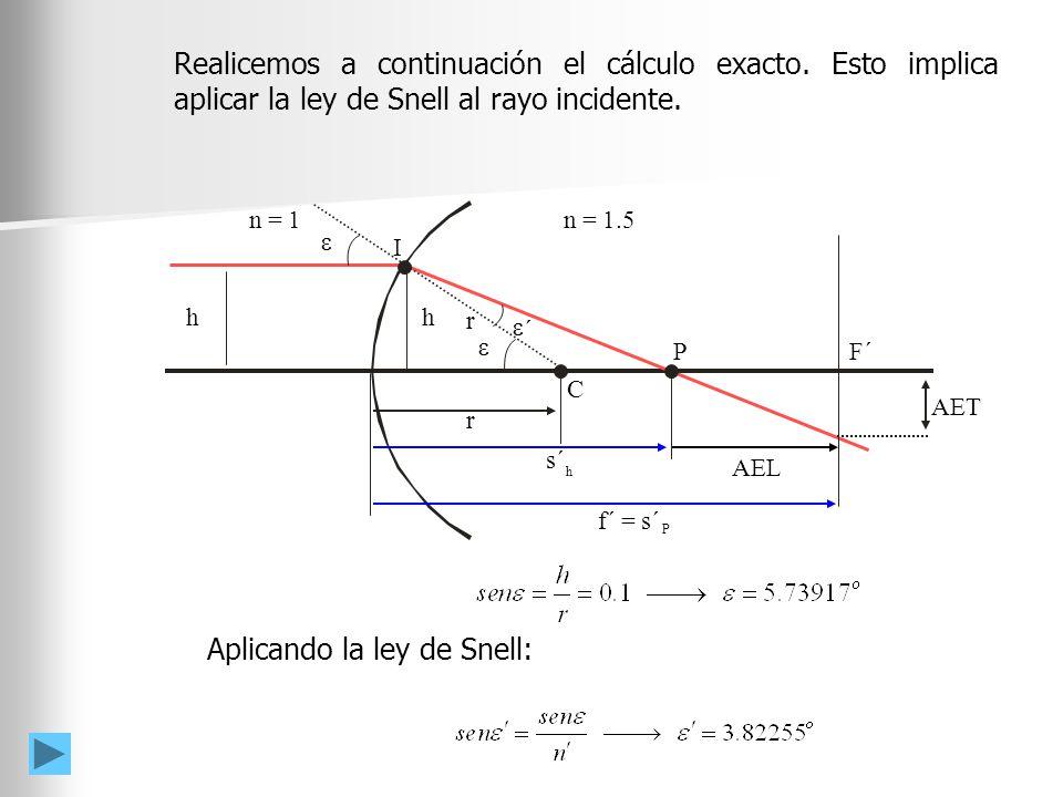 F´ AET AEL h s´ h f´ = s´ P n = 1.5 n = 1 P I C ´ r h r Aplicando la ley de Snell: Realicemos a continuación el cálculo exacto. Esto implica aplicar l
