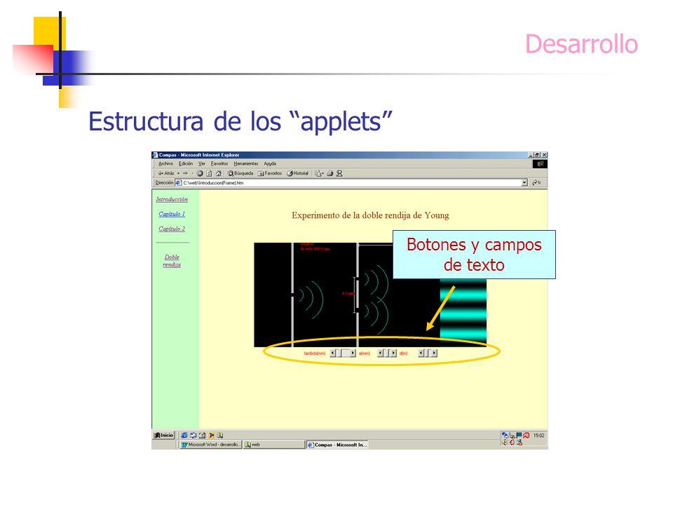 Desarrollo Estructura de los applets Botones y campos de texto