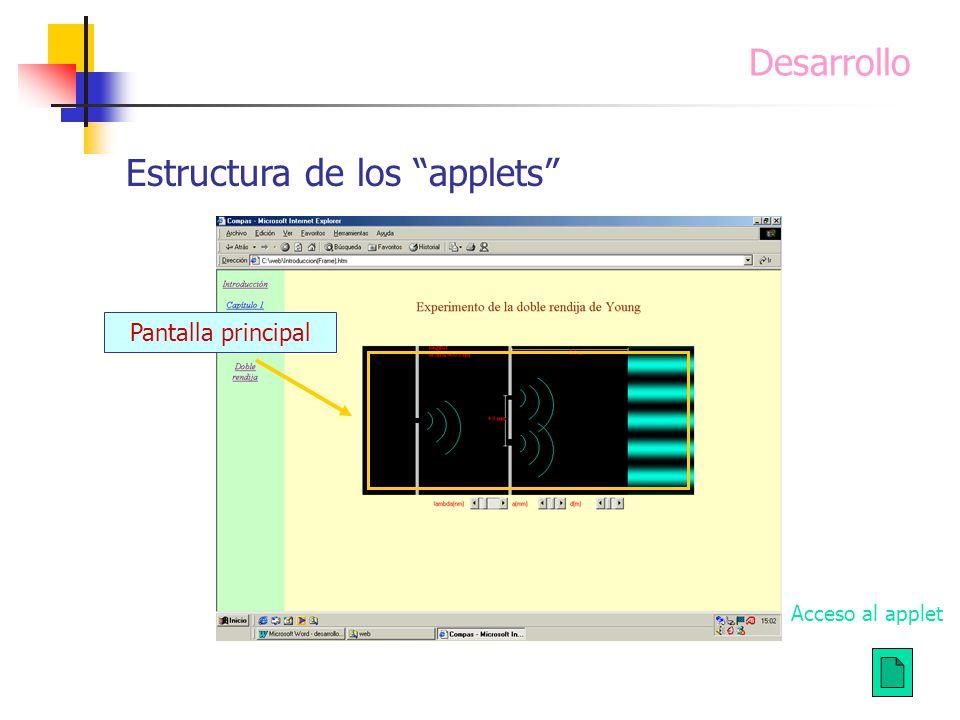 Desarrollo Estructura de los applets Pantalla principal Acceso al applet