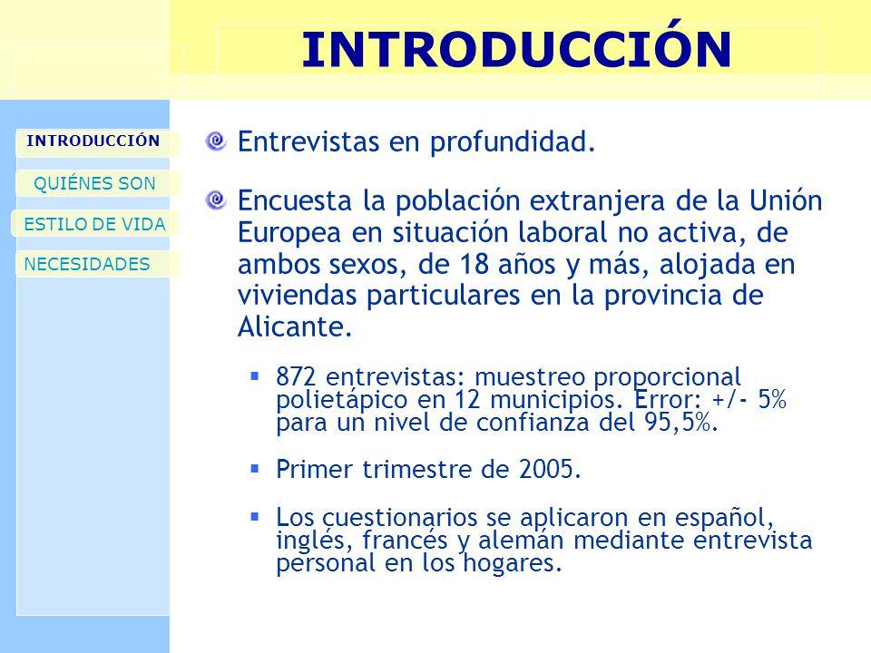 INTRODUCCIÓN QUIÉNES SON ESTILO DE VIDA NECESIDADES Entrevistas en profundidad.
