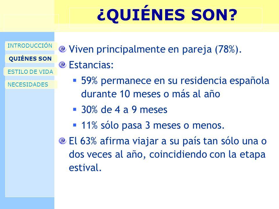 ¿QUIÉNES SON? INTRODUCCIÓN QUIÉNES SON ESTILO DE VIDA NECESIDADES Viven principalmente en pareja (78%). Estancias: 59% permanece en su residencia espa