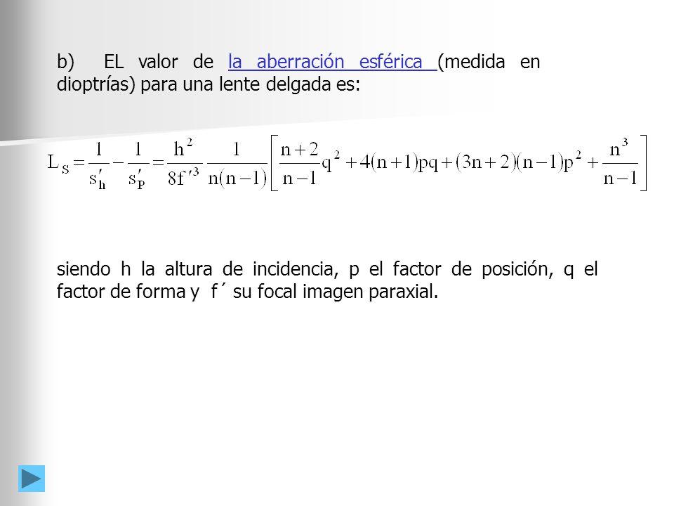 siendo h la altura de incidencia, p el factor de posición, q el factor de forma y f´ su focal imagen paraxial.