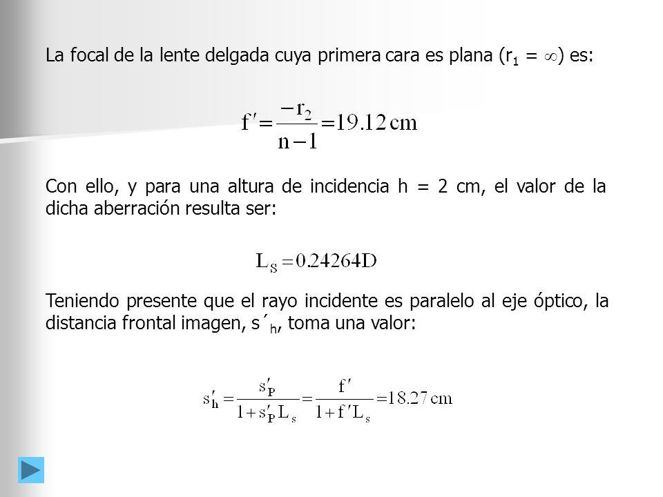 La focal de la lente delgada cuya primera cara es plana (r 1 = ) es: Con ello, y para una altura de incidencia h = 2 cm, el valor de la dicha aberración resulta ser: Teniendo presente que el rayo incidente es paralelo al eje óptico, la distancia frontal imagen, s´ h, toma una valor: