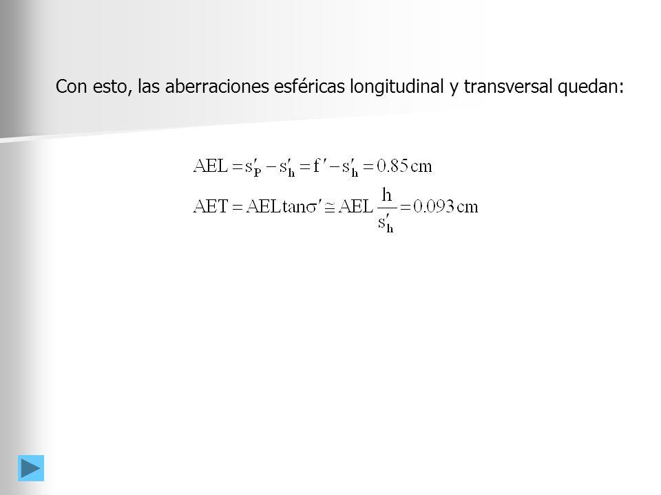 Con esto, las aberraciones esféricas longitudinal y transversal quedan: