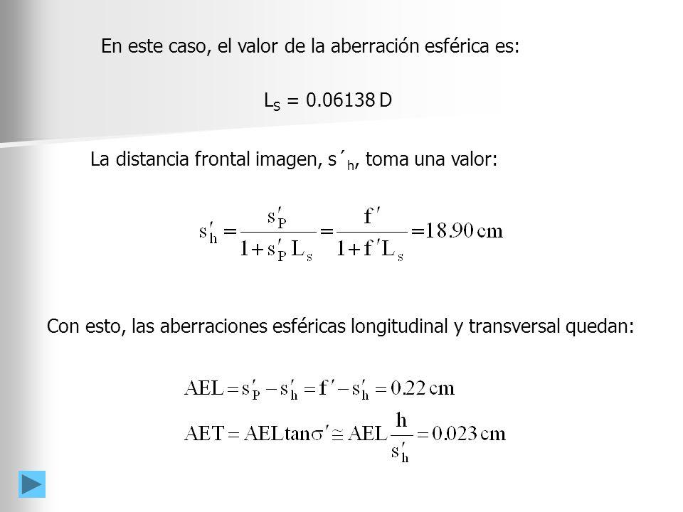 En este caso, el valor de la aberración esférica es: L S = 0.06138 D La distancia frontal imagen, s´ h, toma una valor: Con esto, las aberraciones esféricas longitudinal y transversal quedan: