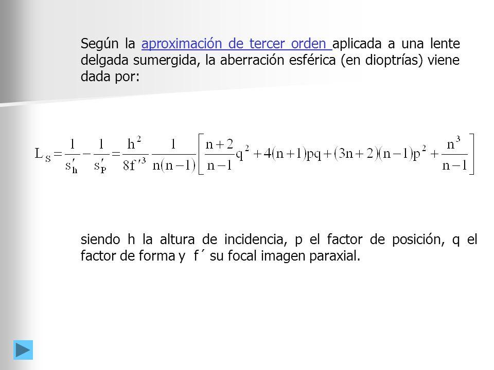 Según la aproximación de tercer orden aplicada a una lente delgada sumergida, la aberración esférica (en dioptrías) viene dada por:aproximación de tercer orden siendo h la altura de incidencia, p el factor de posición, q el factor de forma y f´ su focal imagen paraxial.