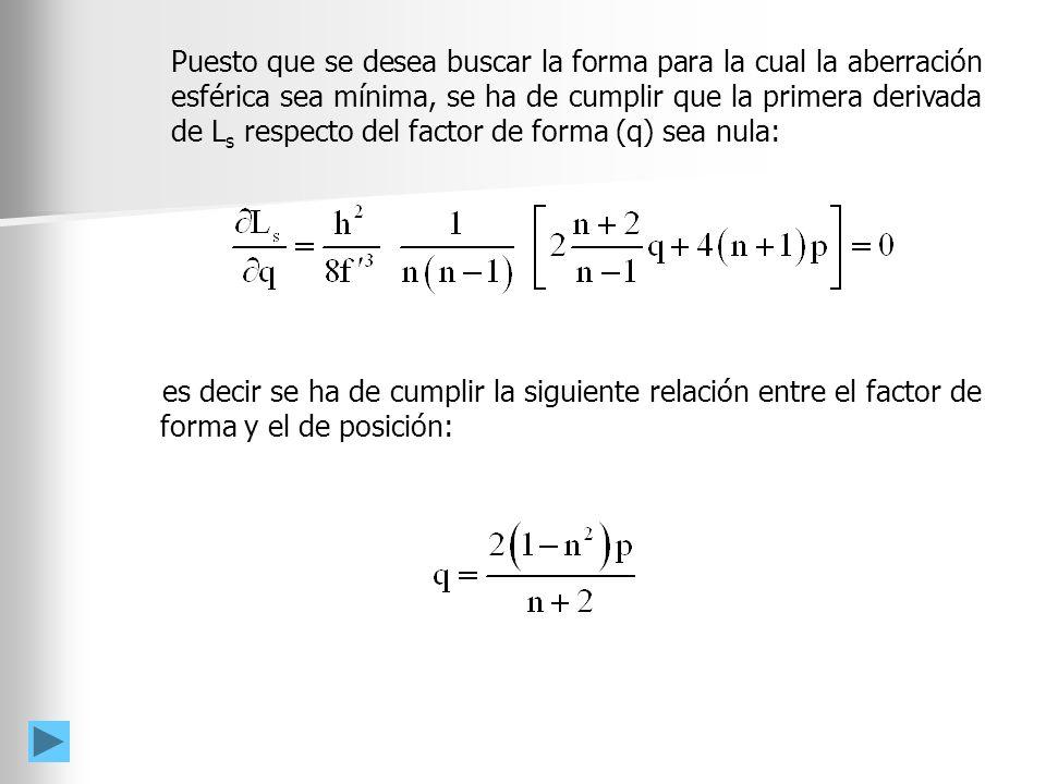 Puesto que se desea buscar la forma para la cual la aberración esférica sea mínima, se ha de cumplir que la primera derivada de L s respecto del factor de forma (q) sea nula: es decir se ha de cumplir la siguiente relación entre el factor de forma y el de posición: