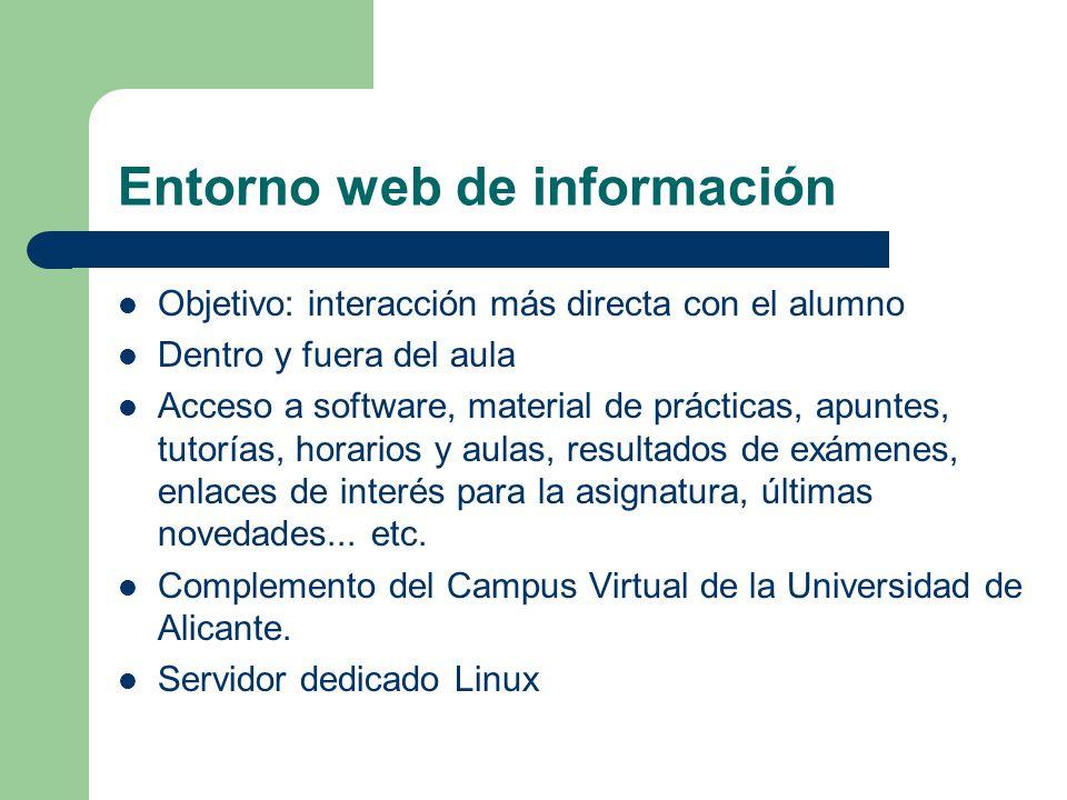 Entorno web de información Objetivo: interacción más directa con el alumno Dentro y fuera del aula Acceso a software, material de prácticas, apuntes,