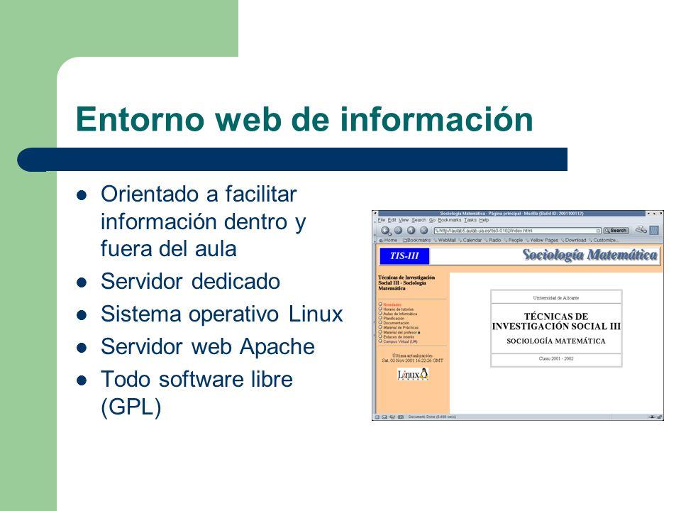 Entorno web de información Orientado a facilitar información dentro y fuera del aula Servidor dedicado Sistema operativo Linux Servidor web Apache Todo software libre (GPL)