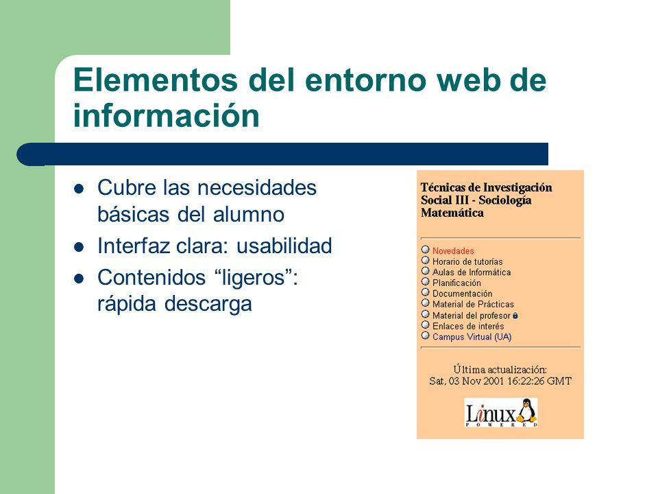 Elementos del entorno web de información Cubre las necesidades básicas del alumno Interfaz clara: usabilidad Contenidos ligeros: rápida descarga