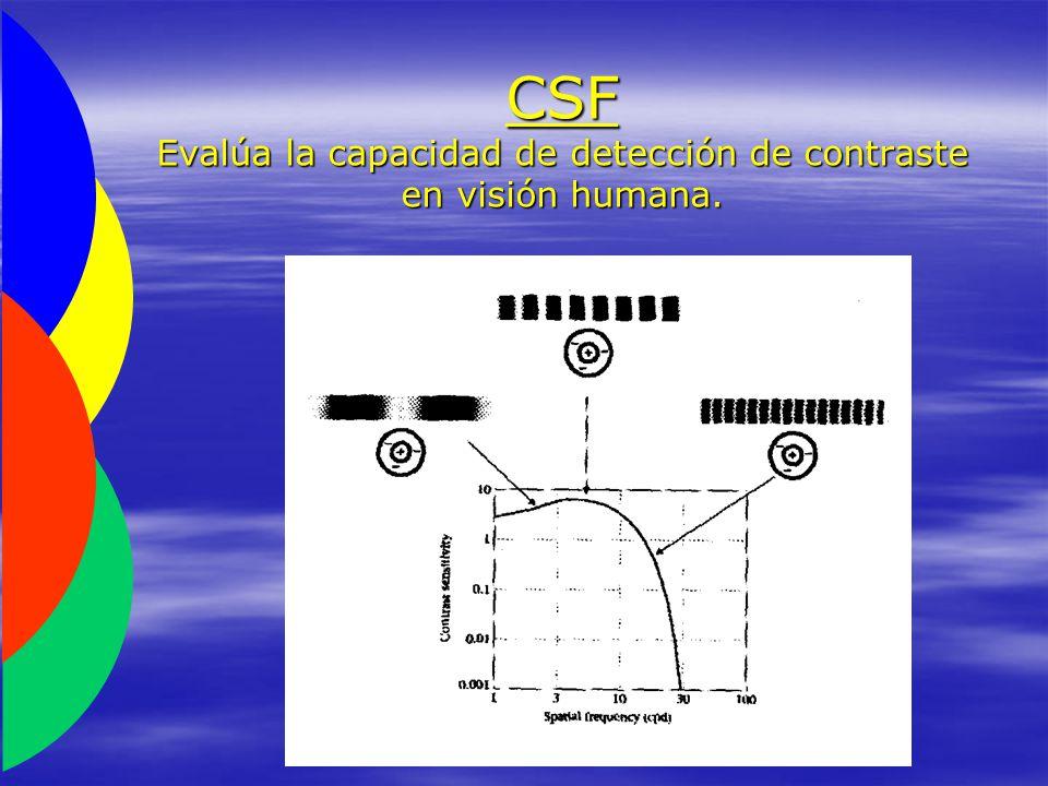 CSF Evalúa la capacidad de detección de contraste en visión humana.