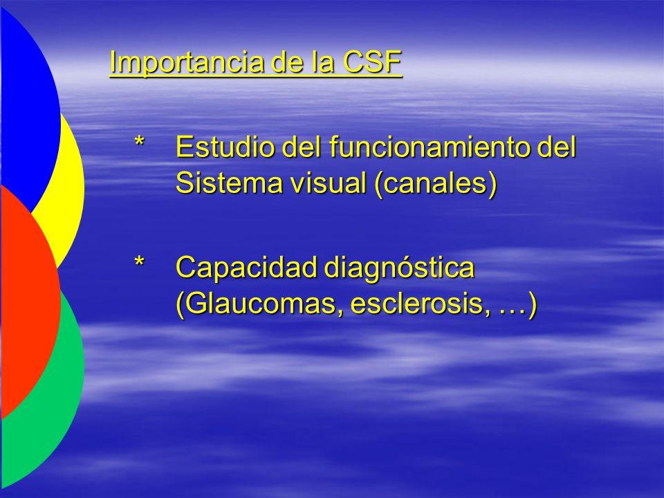 Importancia de la CSF *Estudio del funcionamiento del Sistema visual (canales) *Capacidad diagnóstica (Glaucomas, esclerosis, …)