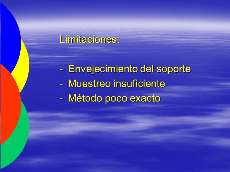 Limitaciones: -Envejecimiento del soporte -Muestreo insuficiente -Método poco exacto