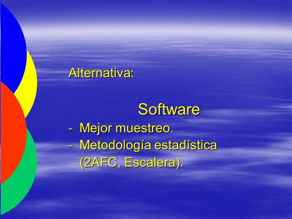 Alternativa:Software -Mejor muestreo. -Metodología estadística (2AFC, Escalera).