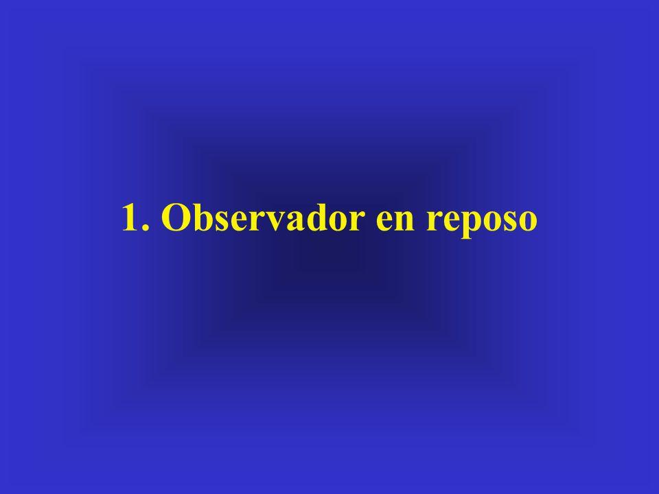 VELOCIDAD DE LA LUZ EN RELACIÓN AL MOVIMIENTO DEL FOCO EMISOR Y DEL OBSERVADOR