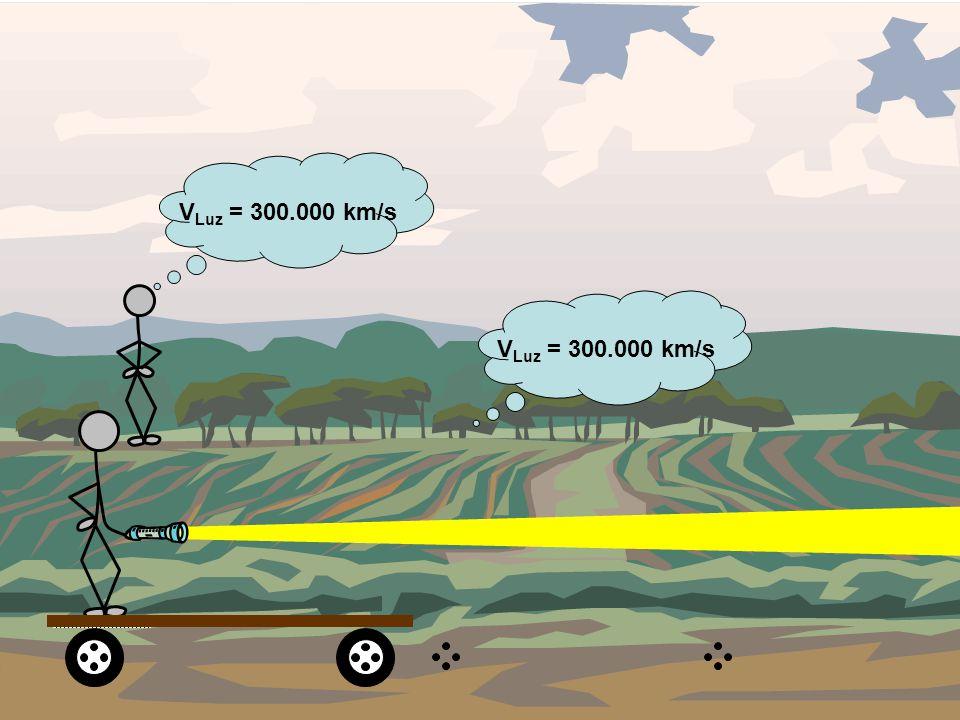 La velocidad de la luz es 300.000 km/s