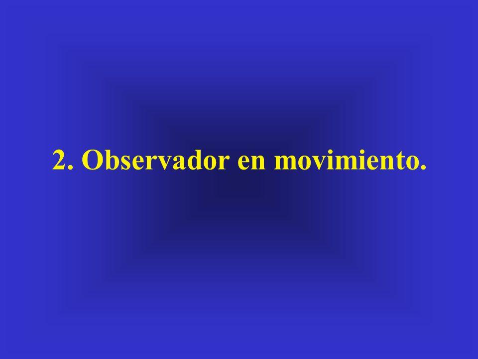 CONCLUSIÓN: La velocidad de la luz NO depende del movimiento del foco luminoso.
