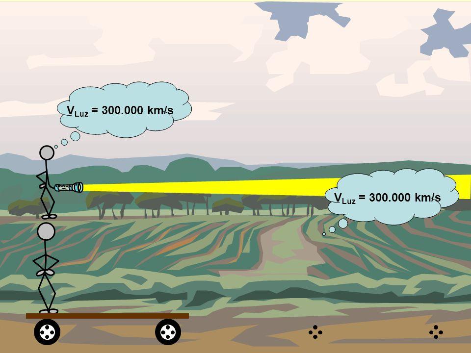 V Luz = 300.000 km/s