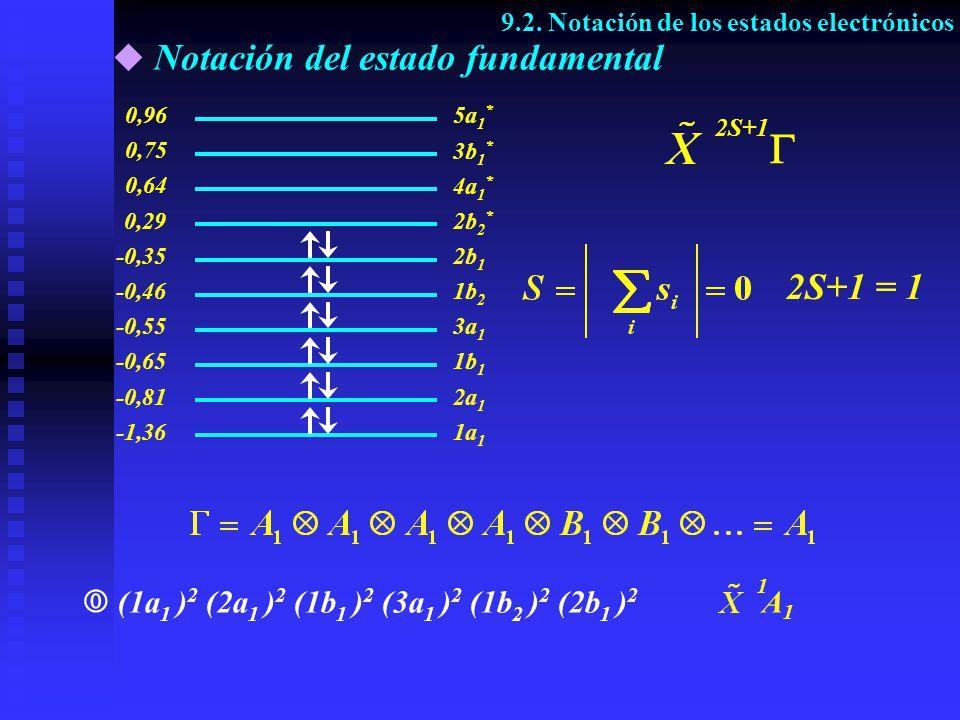 Notación del estado fundamental 2S+1 (1a 1 ) 2 (2a 1 ) 2 (1b 1 ) 2 (3a 1 ) 2 (1b 2 ) 2 (2b 1 ) 2 9.2. Notación de los estados electrónicos 1 A1A1 2S+1