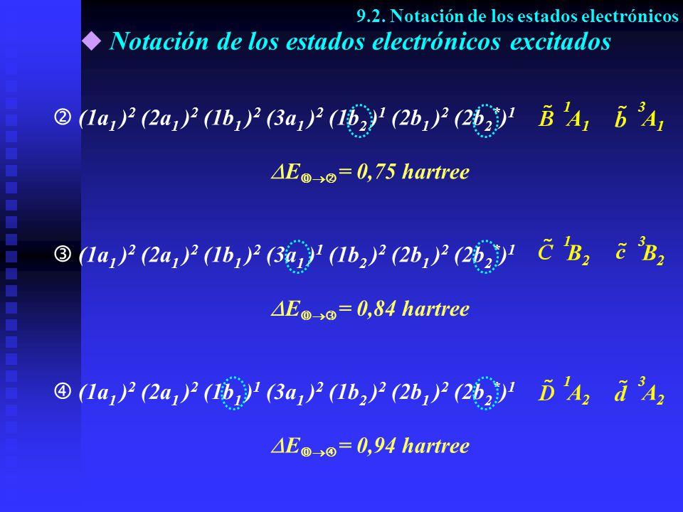Notación de los estados electrónicos excitados (1a 1 ) 2 (2a 1 ) 2 (1b 1 ) 2 (3a 1 ) 2 (1b 2 ) 1 (2b 1 ) 2 (2b 2 * ) 1 (1a 1 ) 2 (2a 1 ) 2 (1b 1 ) 2 (