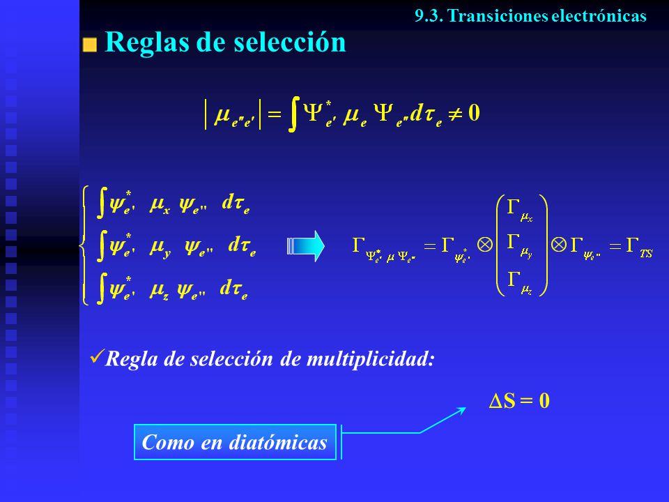 Reglas de selección 9.3. Transiciones electrónicas R egla de selección de multiplicidad: S = 0 Como en diatómicas