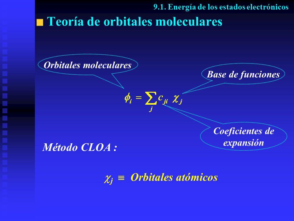 Teoría de orbitales moleculares 9.1. Energía de los estados electrónicos Base de funciones Orbitales moleculares Coeficientes de expansión Método CLOA