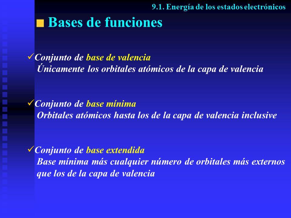 Bases de funciones 9.1. Energía de los estados electrónicos C onjunto de base mínima Orbitales atómicos hasta los de la capa de valencia inclusive C o