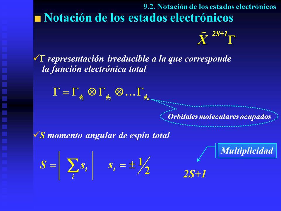 Notación de los estados electrónicos 9.2. Notación de los estados electrónicos Multiplicidad representación irreducible a la que corresponde la funció