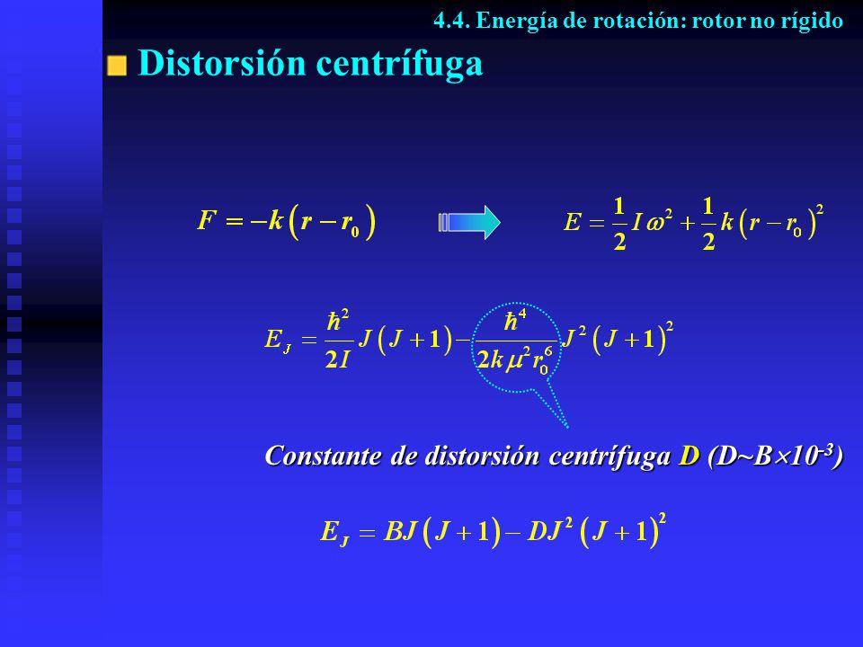 Distorsión centrífuga 4.4. Energía de rotación: rotor no rígido Constante de distorsión centrífuga D (D~B10-3)