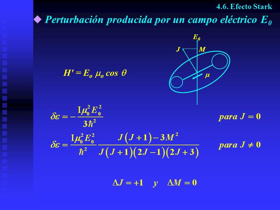 Perturbación producida por un campo eléctrico E 0 H' = E o o cos E0E0 JM 4.6. Efecto Stark