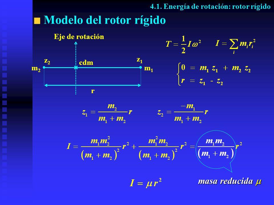Modelo del rotor rígido z2z2 m2m2 z1z1 m1m1 r cdm Eje de rotación 4.1. Energía de rotación: rotor rígido masa reducida