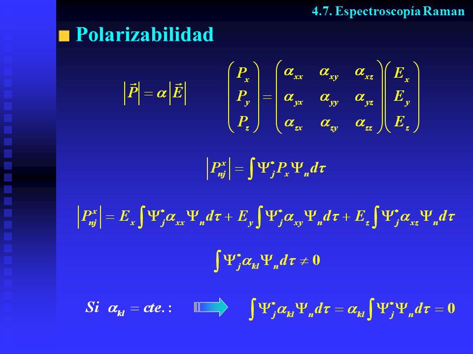 Polarizabilidad 4.7. Espectroscopía Raman