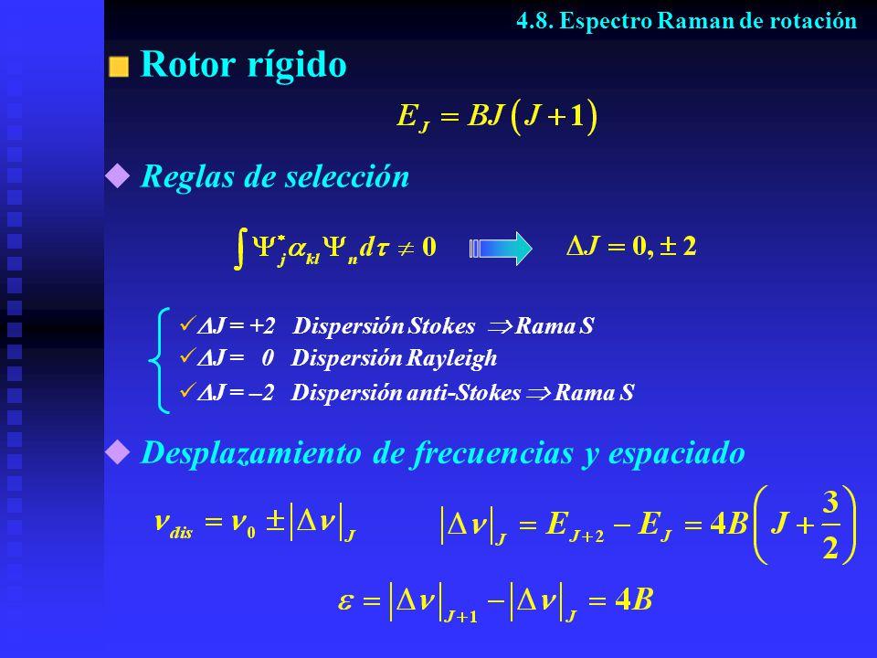Rotor rígido J = +2 Dispersión Stokes Rama S J = 0 Dispersión Rayleigh J = –2 Dispersión anti-Stokes Rama S 4.8. Espectro Raman de rotación Reglas de