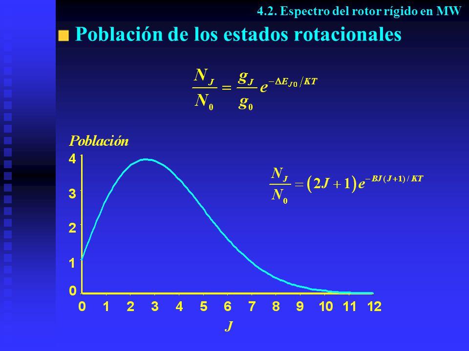 Reglas de selección X Y Z 0 J = ±1 M = 0, ±1 4.2. Espectro del rotor rígido en MW 0 0
