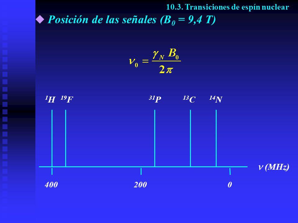 Posición de las señales (B 0 = 9,4 T) 10.3. Transiciones de espín nuclear 4002000 1H1H 19 F 31 P 13 C 14 N (MHz)