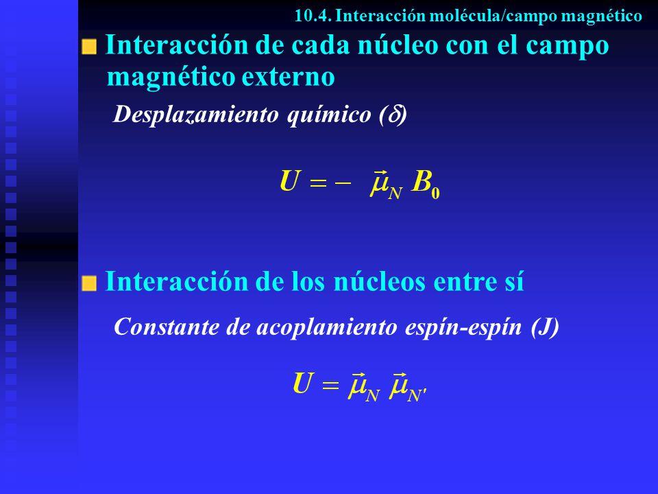 Interacción de cada núcleo con el campo magnético externo 10.4. Interacción molécula/campo magnético Interacción de los núcleos entre sí Desplazamient