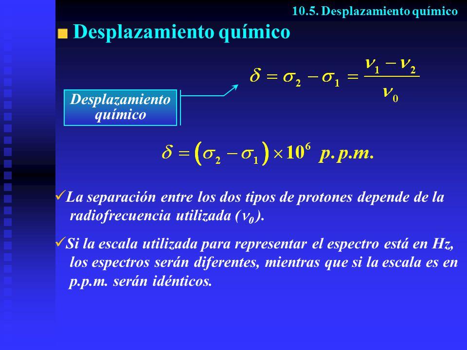 Desplazamiento químico 10.5. Desplazamiento químico L a separación entre los dos tipos de protones depende de la radiofrecuencia utilizada ( 0 ). S i