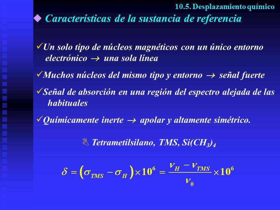 Características de la sustancia de referencia 10.5. Desplazamiento químico U n solo tipo de núcleos magnéticos con un único entorno electrónico una so