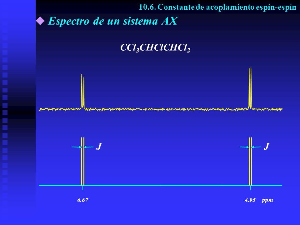 Espectro de un sistema AX CCl 3 CHClCHCl 2 10.6. Constante de acoplamiento espín-espín 6.674.95ppm JJ