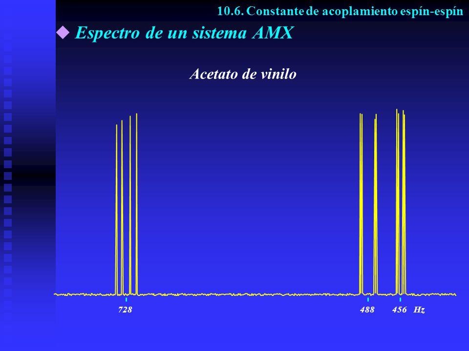 Espectro de un sistema AMX Acetato de vinilo 10.6. Constante de acoplamiento espín-espín 728488456Hz