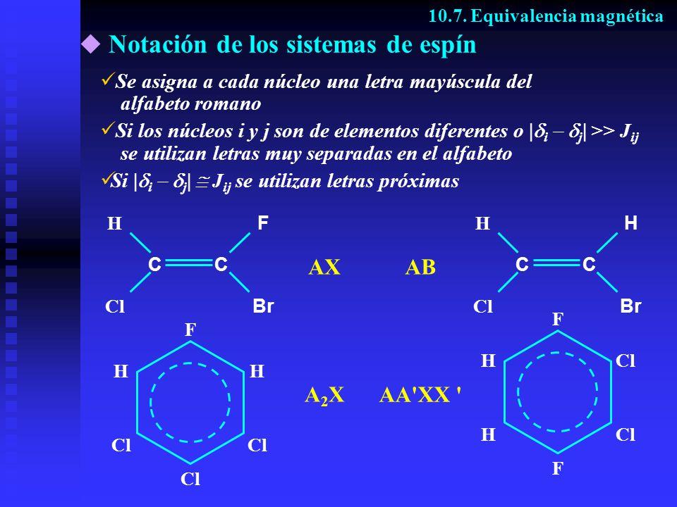 Notación de los sistemas de espín 10.7. Equivalencia magnética S e asigna a cada núcleo una letra mayúscula del alfabeto romano S i los núcleos i y j